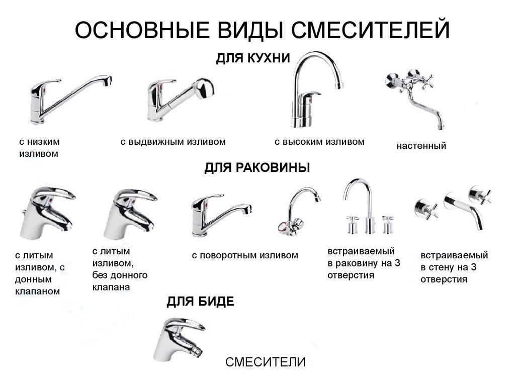 Смеситель для раковины (76 фото): встраиваемый кран для умывальника в ванной комнате, встроенный и накладной вариант для раковины