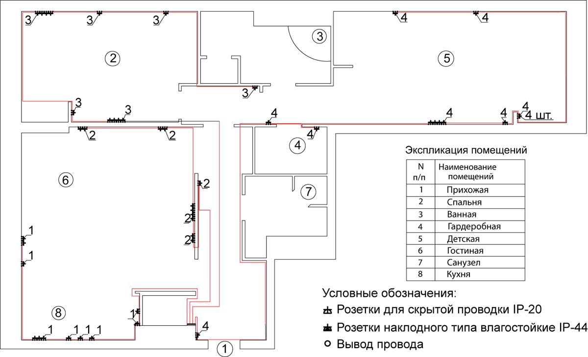 Виды кабель-каналов с розетками — все нюансы