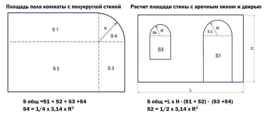 Расчёт площади пола простой и сложной геометрии
