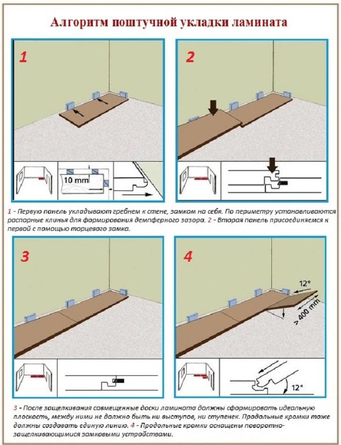 Как правильно класть ламинат — пошаговая инструкция