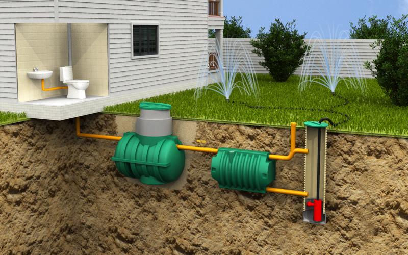 Автономная канализация для частного дома — как работает и как выбрать?