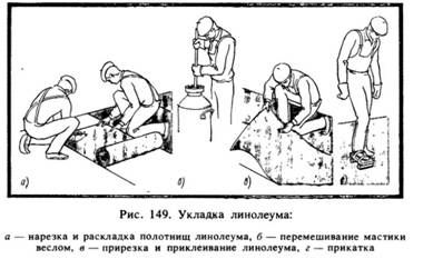 Технология укладки линолеума