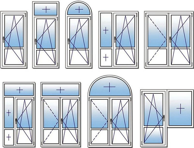 Виды стеклопакетов. устройство, различие, состав, виды стекол