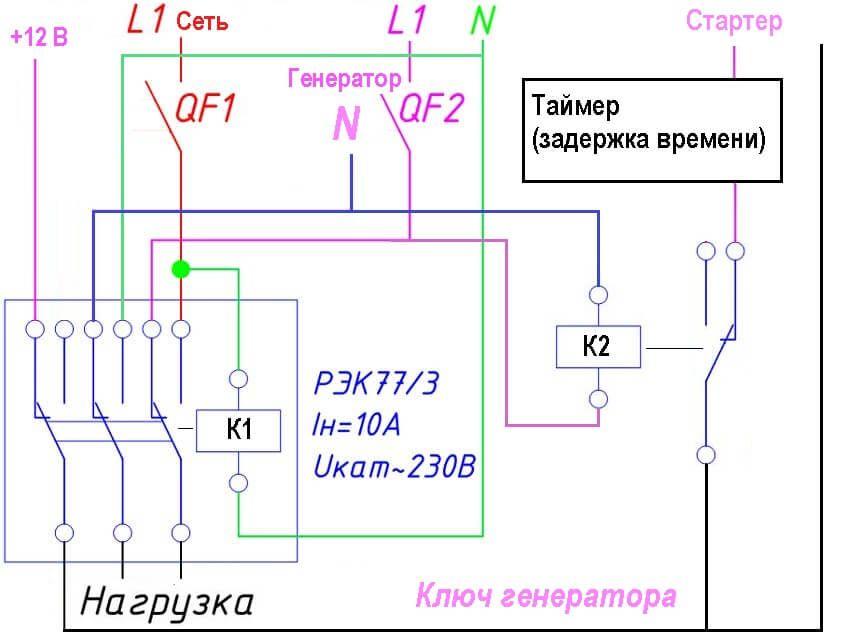 Схемы и методы подключения резервного генератора к сети дома