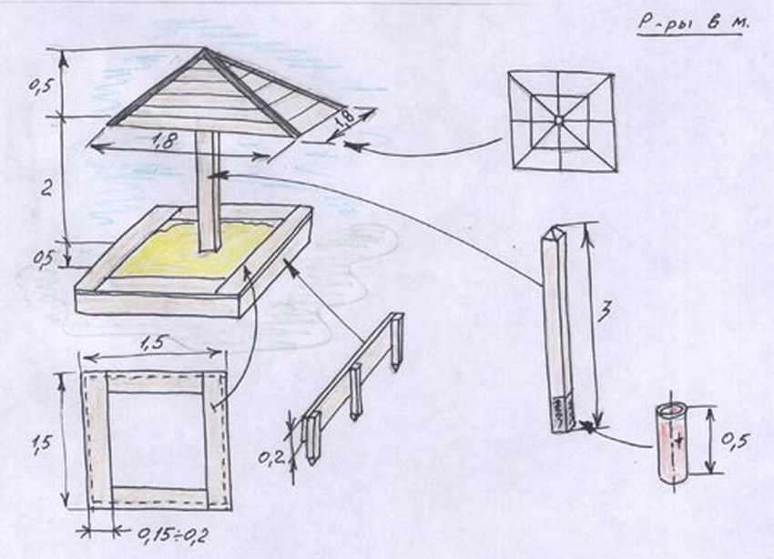 Песочница своими руками: материалы, чертежи, размеры, фото