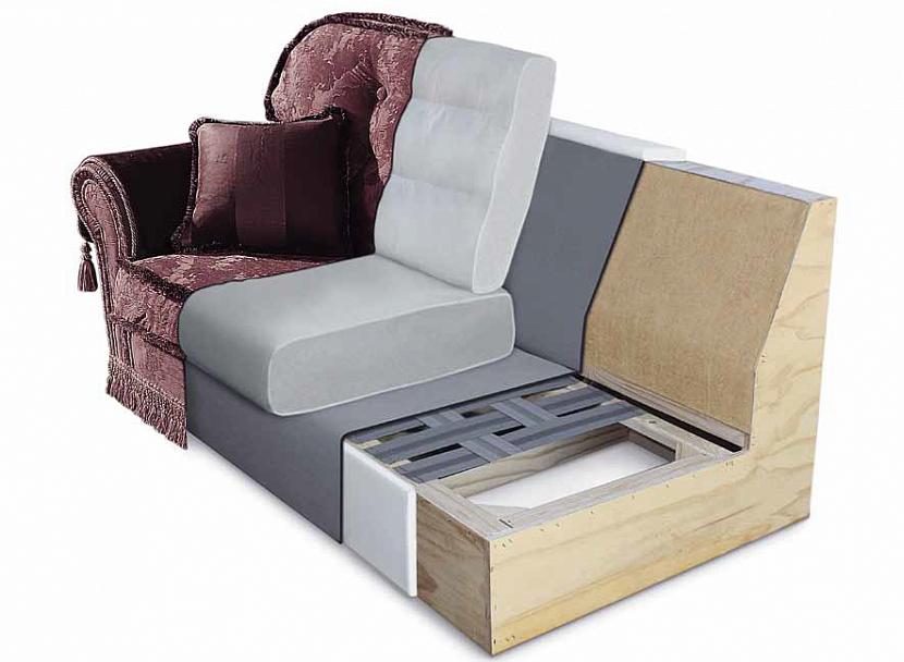 Выбираем удобный диван для сна: основные критерии