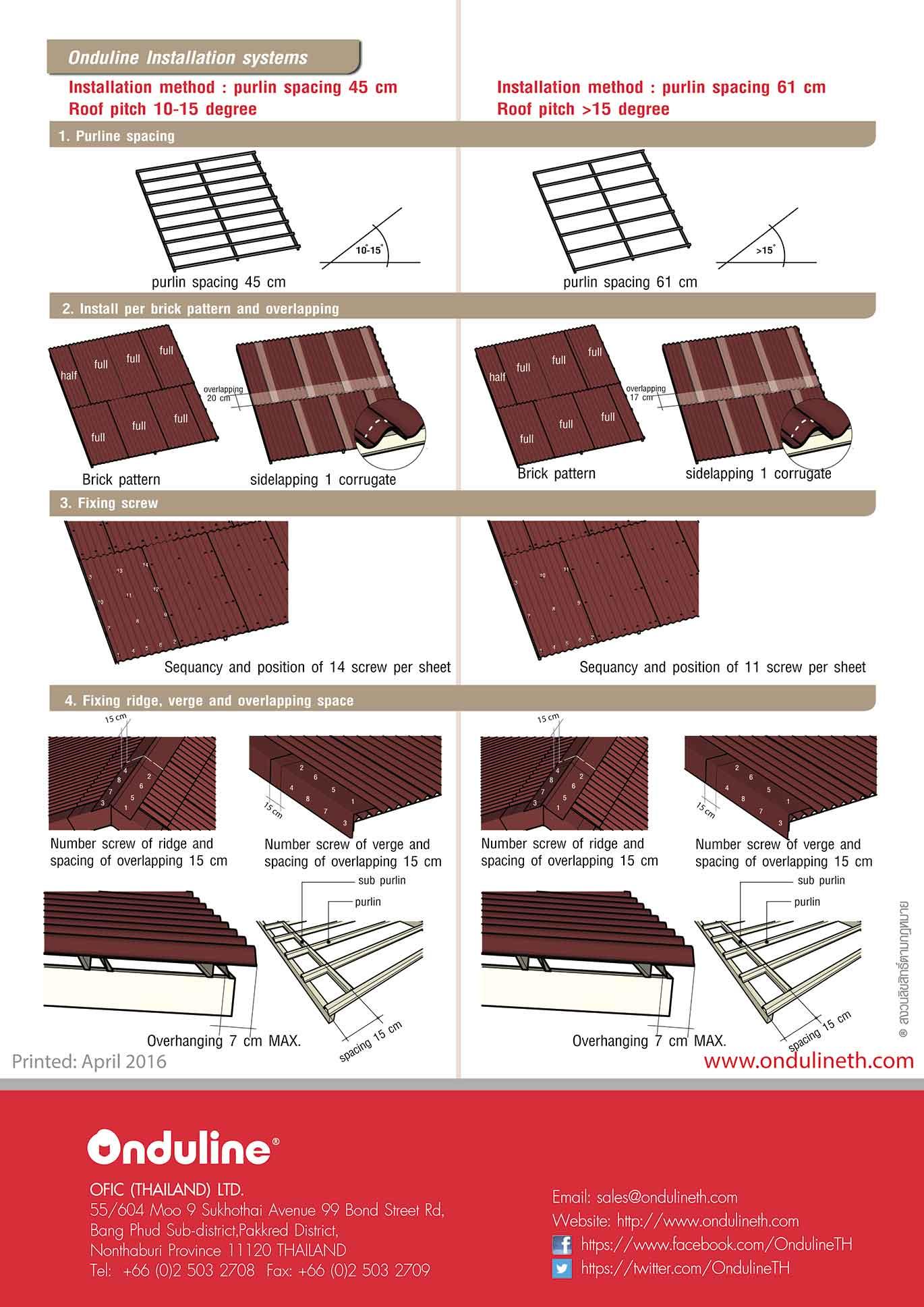 Размеры листа ондулина (33 фото): высота волны черепицы для крыши, полезная площадь, параметры конька кровли