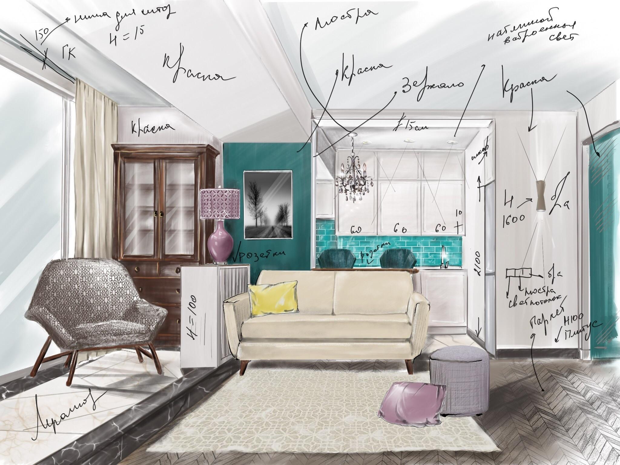 Дизайн гостиной в частном доме: красивый современный интерьер, фото