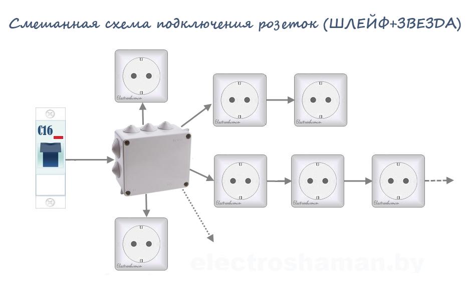 Как подключить компьютерную розетку