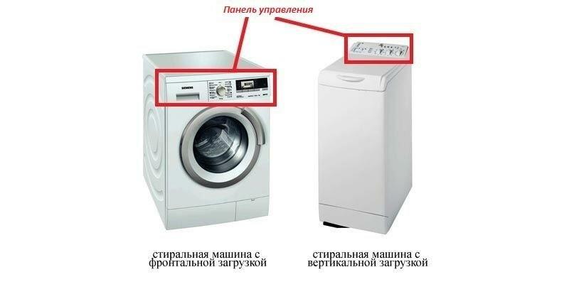 Покупка стиральной машины: критерии выбора