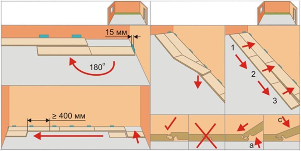 Укладка ламината по диагонали: инструкция монтажа, плюсы и минусы способа + фото