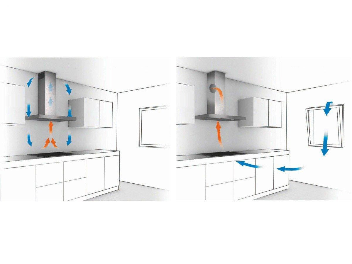 Как правильно выбрать кухонную вытяжку: советы профи