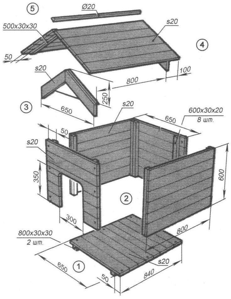 Будка для собаки своими руками: строим каркасную утепленную конструкцию