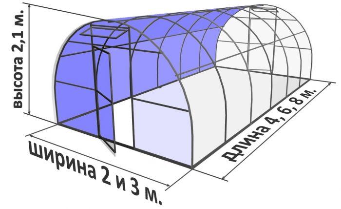 Какой поликарбонат лучше для теплицы: как выбрать толщину, марку, размеры и цвет