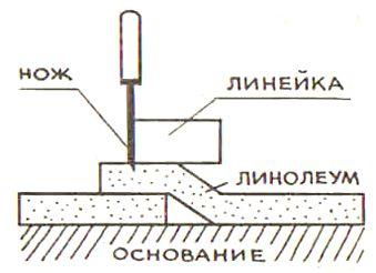 Подготовка пола под линолеум — старого бетонного, деревянного