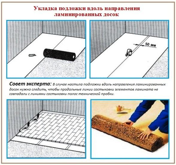 Подложка под ламинат: какая лучше, пробковая, хвойная, толщина, на бетон, фольгированнная, толщина, размеры
