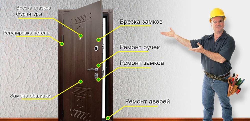 Как выбрать качественную входную дверь в квартиру: на что следует обратить внимание