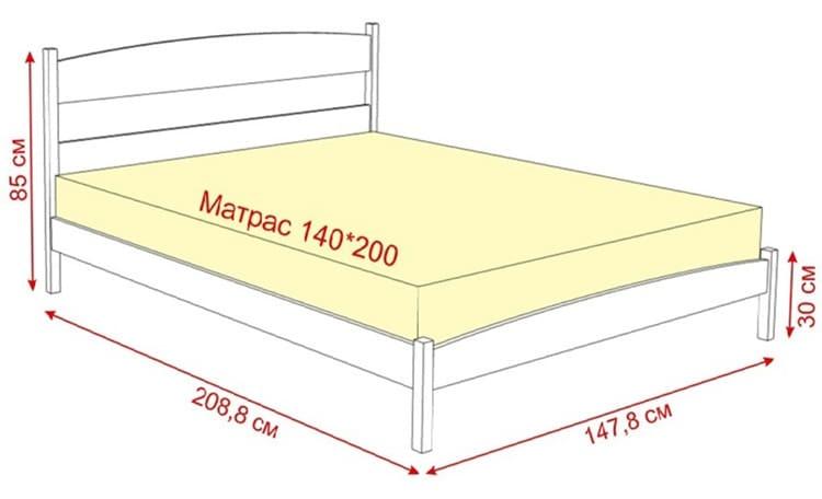 Какие существуют стандартные размеры кроватей?