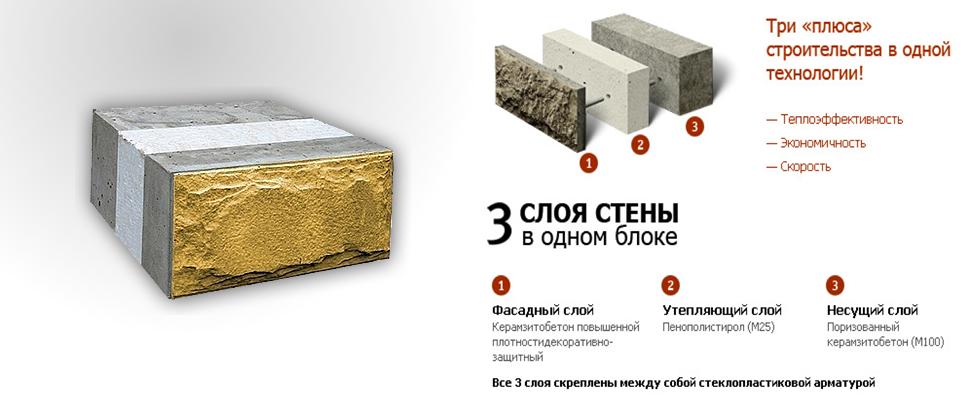 9 лучших строительных блоков