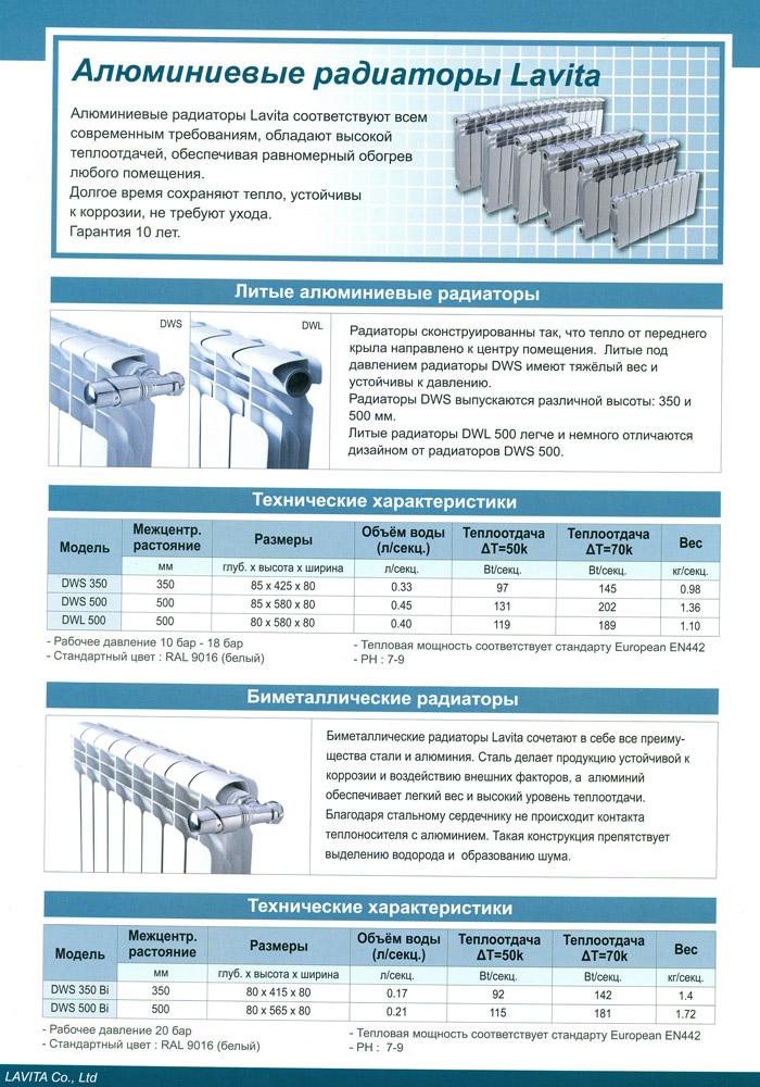Биметаллические радиаторы – характеристики, расчет секций и критерии выбора