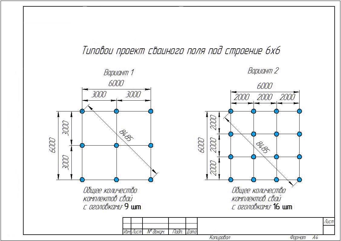 Плюсы и минусы применения винтового фундамента