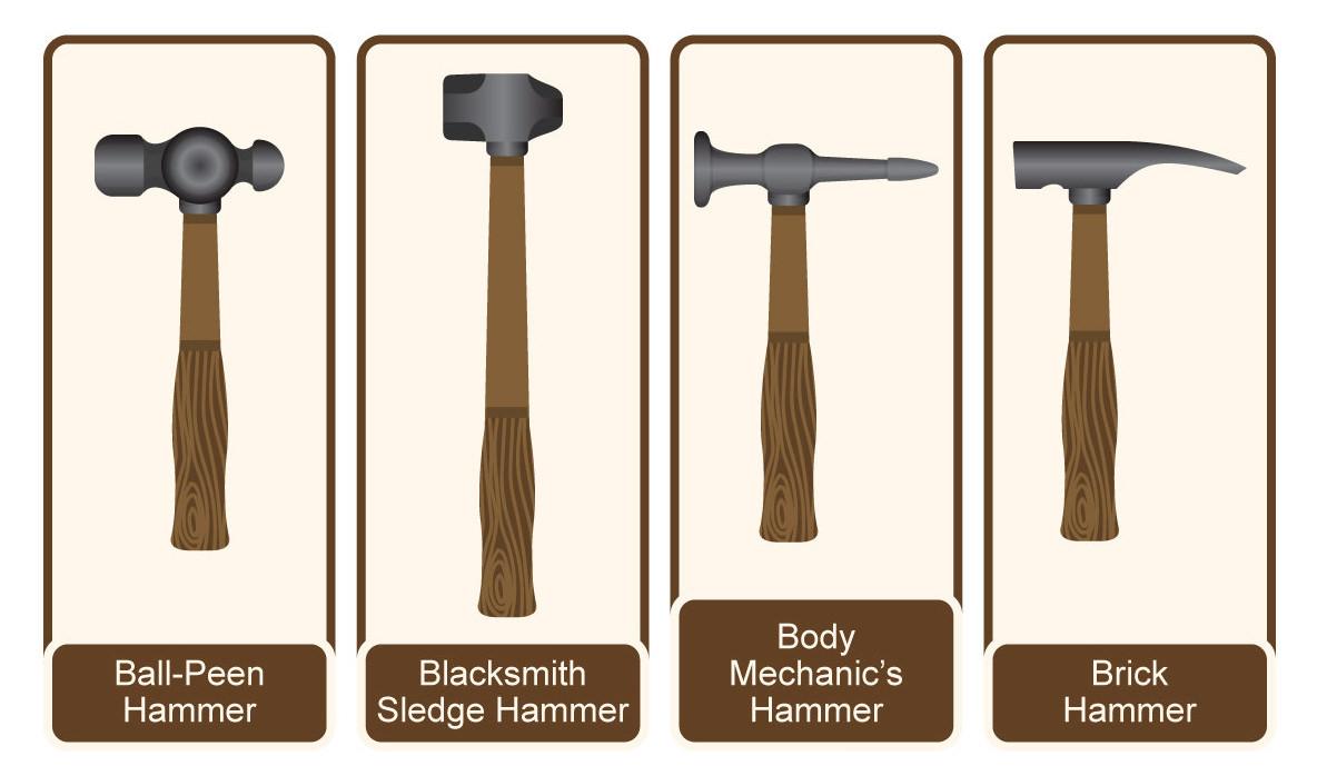 Особенности, виды и назначение слесарных молотков