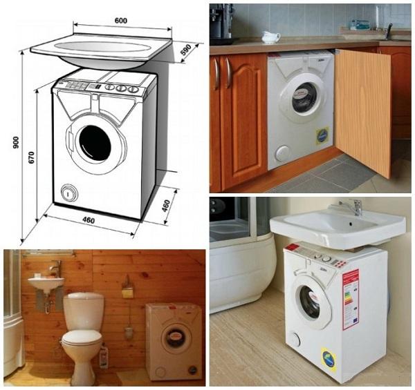 Как выбрать стиральную машину? выбор машинки-автомата по параметрам. какой фирмы лучше выбрать?