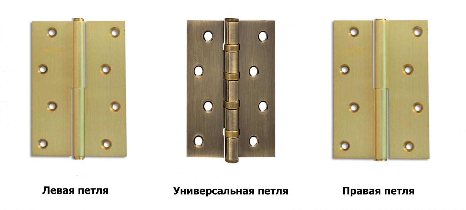 Разновидности  мебельных петель и их назначение