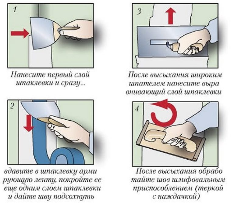 Как выполнить подготовку гипсокартона под обои