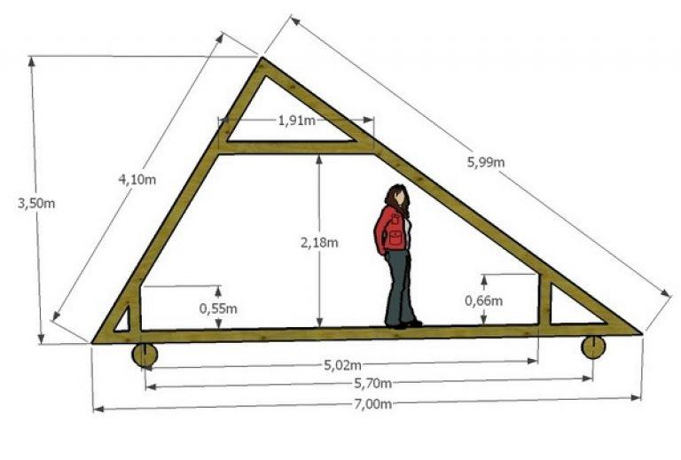 Двухскатная крыша своими руками: устройство «двухскатки» углом над полумансардой