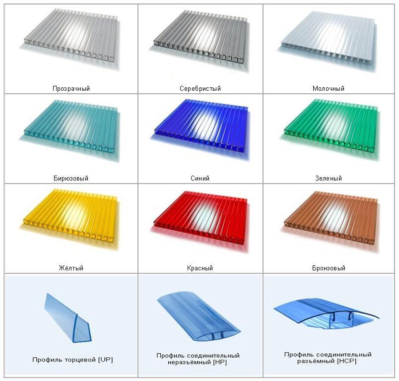Прозрачный поликарбонат: виды, особенности и сферы применения тепличного материала