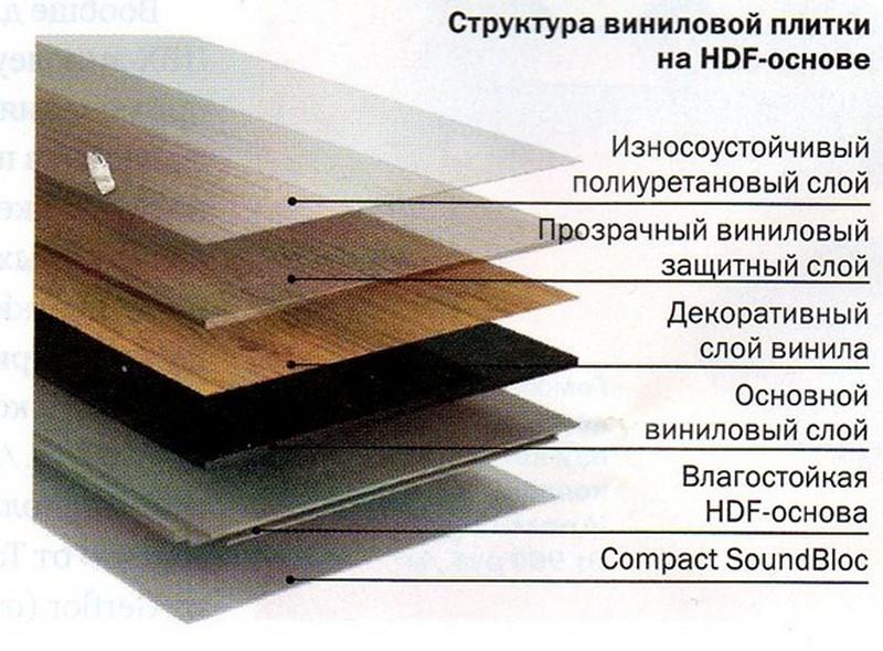 Кварц-виниловый ламинат: плюсы и минусы