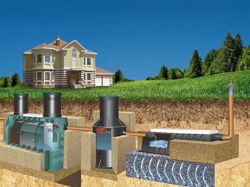 Устройство автономной канализации в частном доме