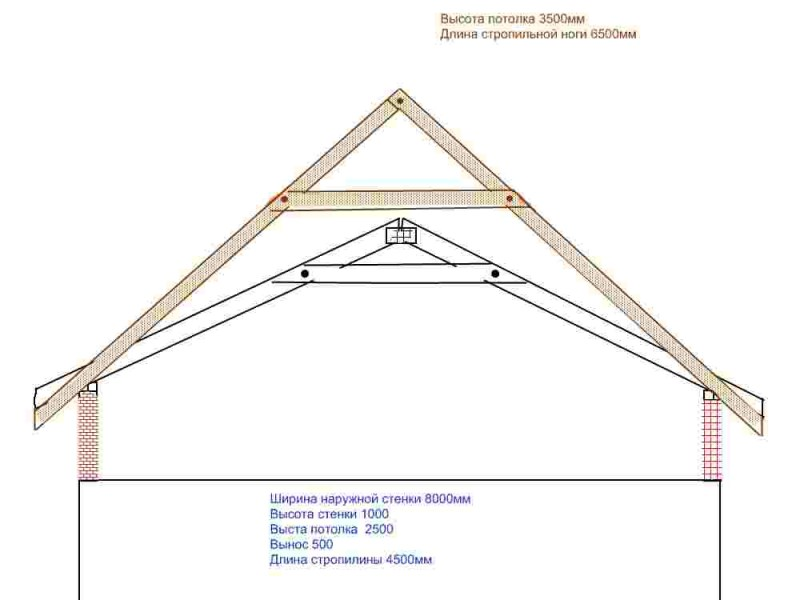 Висячие стропила: обзор конструкций + схема установки висячих стропильных систем