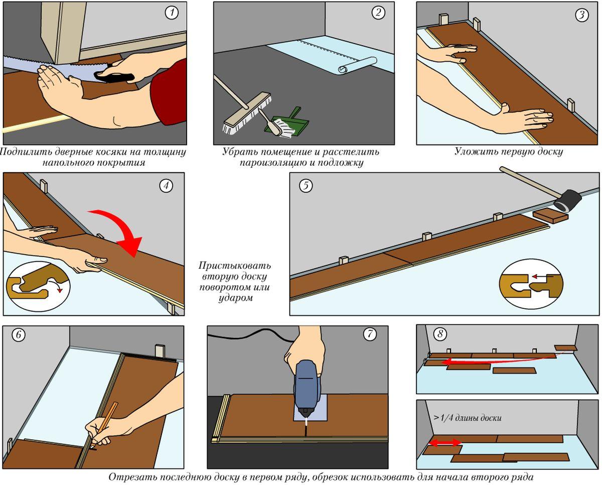 Как обработать пол перед укладкой ламината?