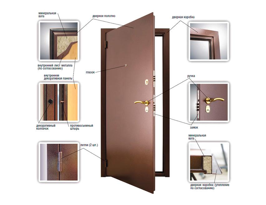Особенности видов входных дверей для квартиры