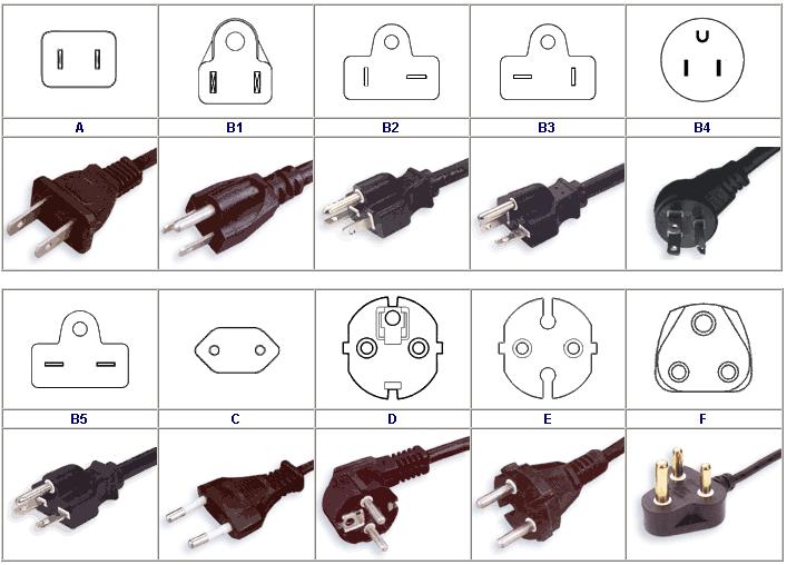 Какие бывают розетки, их устройство, типы и классификация