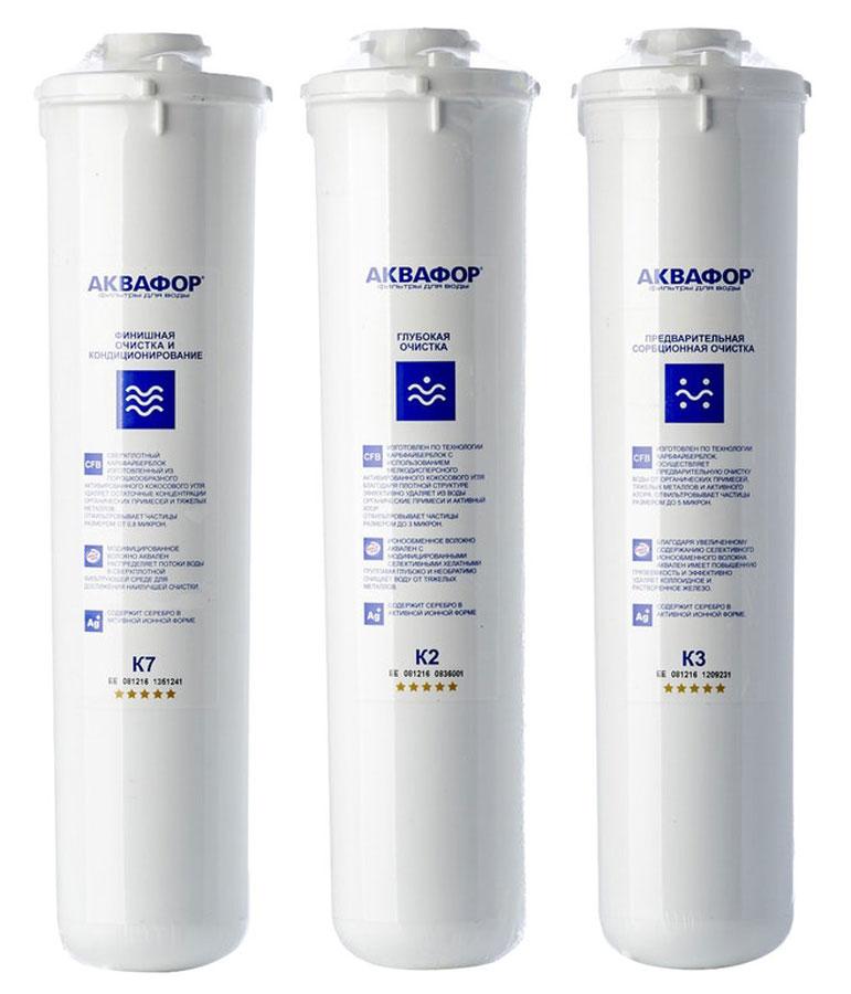 Фильтры для воды под мойку - какой лучше подойдет для вашей воды