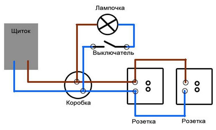 Как правильно подключить розетку — подробная инструкция