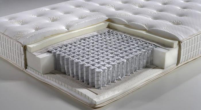 Как правильно выбрать матрас для двуспальной кровати, требования и разновидности