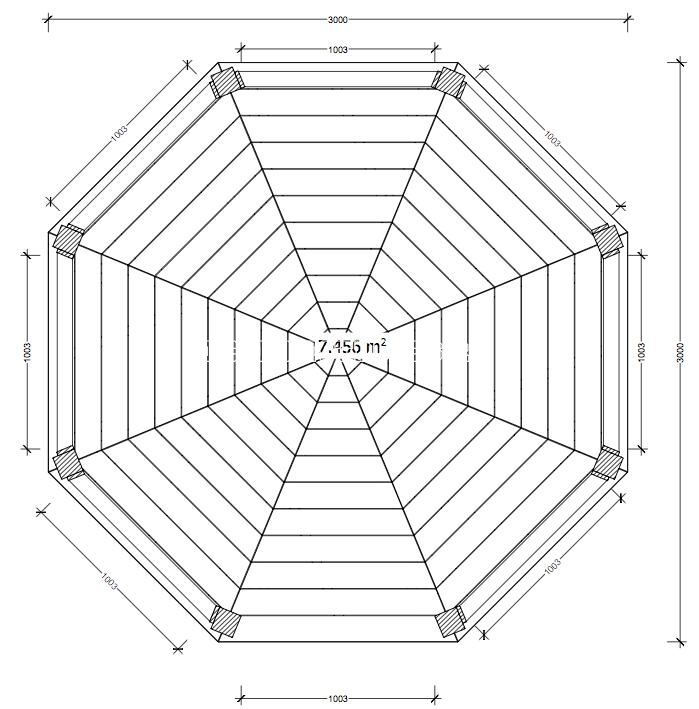 Стандартные размеры беседок для точных расчетов при строительстве