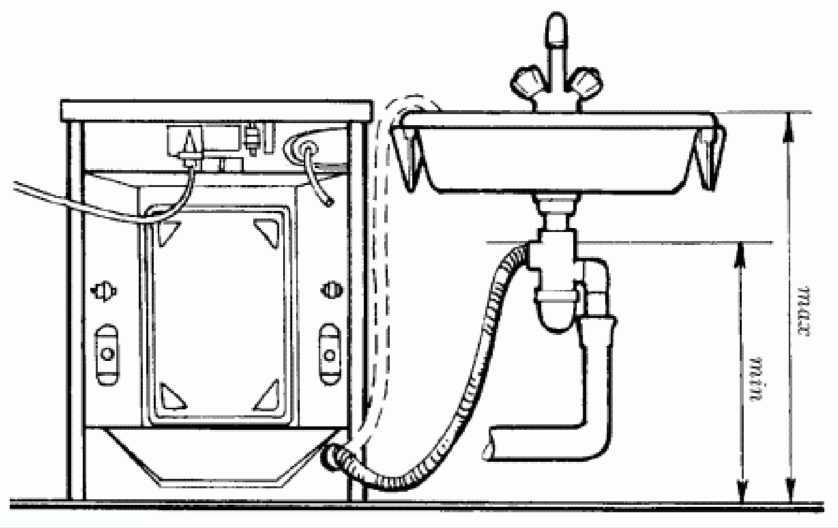 Подключение стиральной и посудомоечной машины одновременно