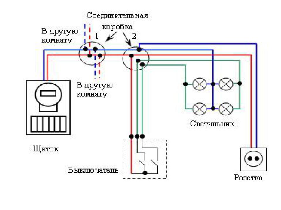 Как правильно подключить розетку к электросети