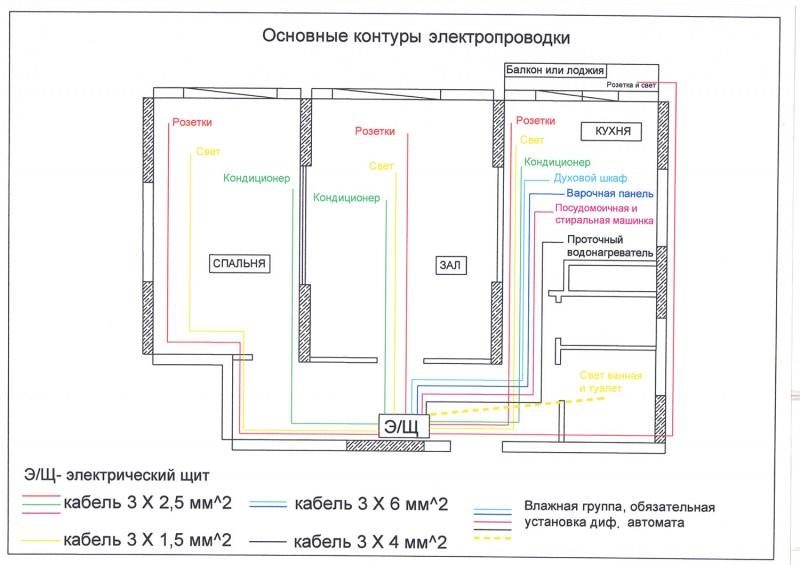 Кабель-каналы: виды, размеры и цветовые решения | советы специалистов