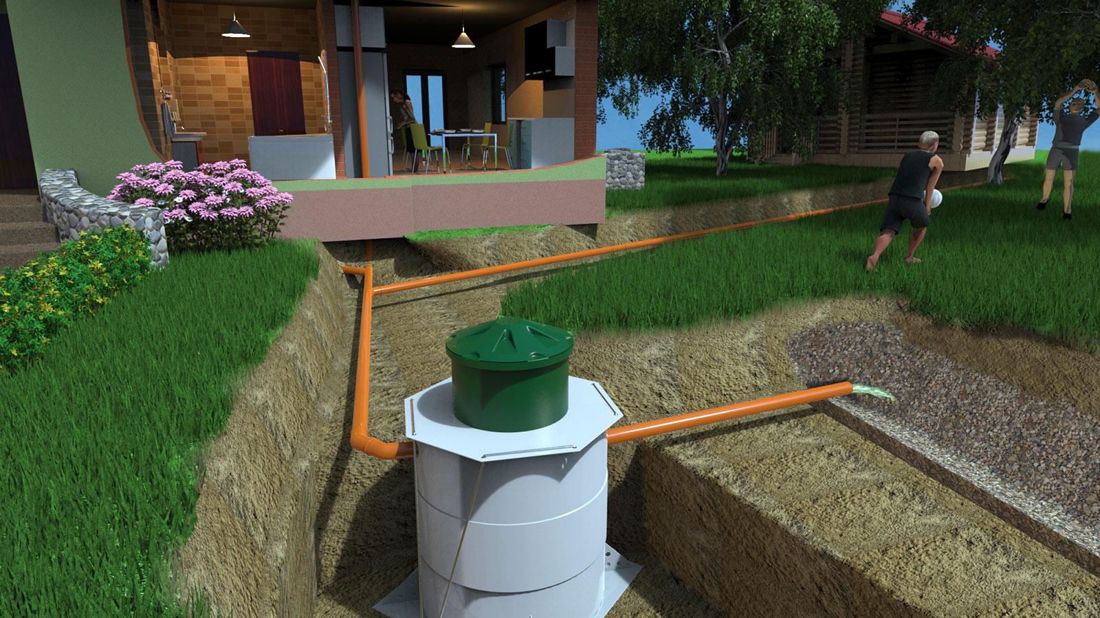 Как сделать автономную канализацию своими руками?