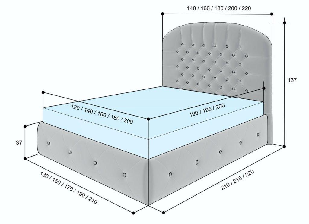 Что нужно знать о размерах матрасов и как правильно подобрать матрас нужного размера