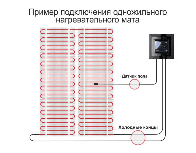 По каким критериям следует выбирать теплый электрический пол