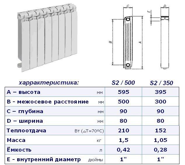 Как выбрать алюминиевые батареи отопления: технические характеристики