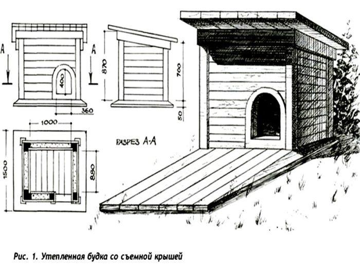 Как самостоятельно изготовить будку для немецких овчарок: размер и чертежи