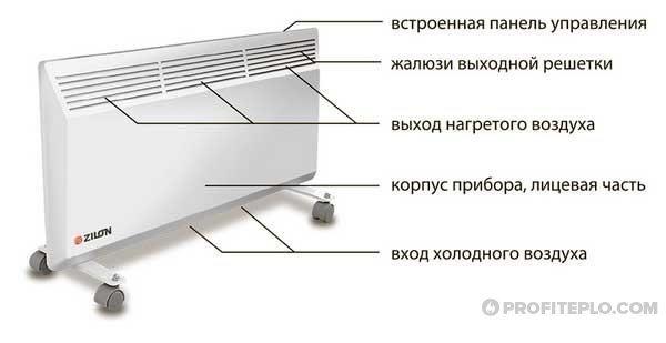 Разные обогреватели: конвекторы или масляные. что лучше?